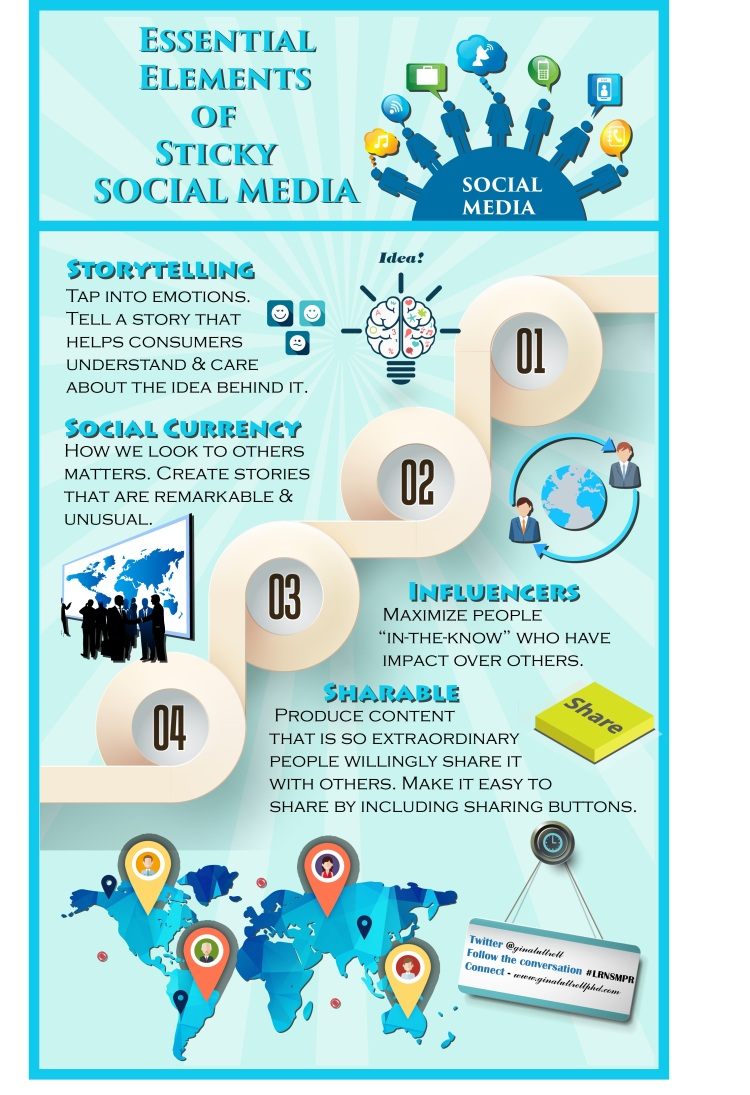 Essential elements of Sticky Social