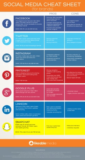INFOGRAPHIC 6.1_SOCIAL_MEDIA_CHEAT_SHEET