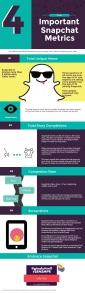 Infographic 6.2_Snapchat Metrics